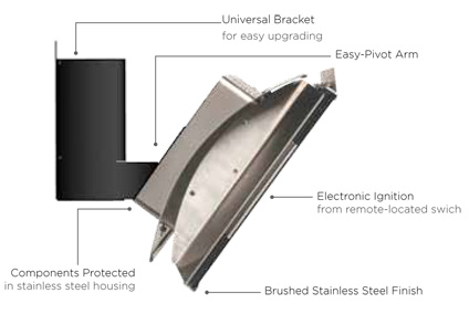 Bromic Heating Features